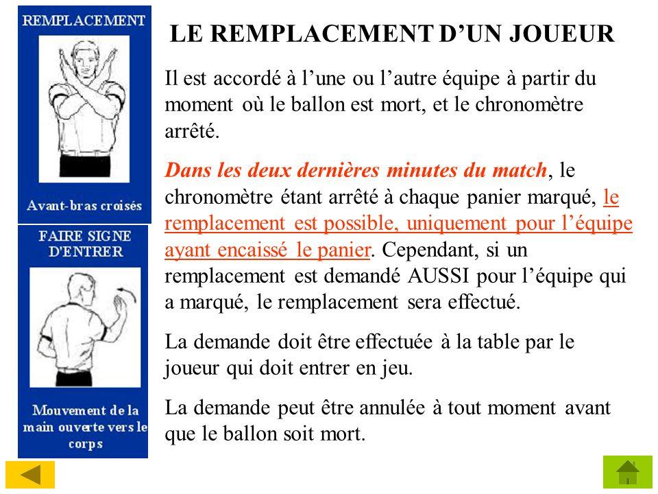 LE REMPLACEMENT D'UN JOUEUR