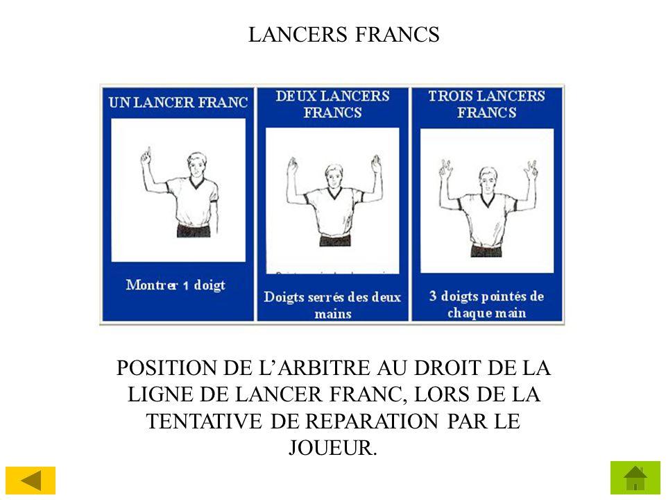 LANCERS FRANCS POSITION DE L'ARBITRE AU DROIT DE LA LIGNE DE LANCER FRANC, LORS DE LA TENTATIVE DE REPARATION PAR LE JOUEUR.
