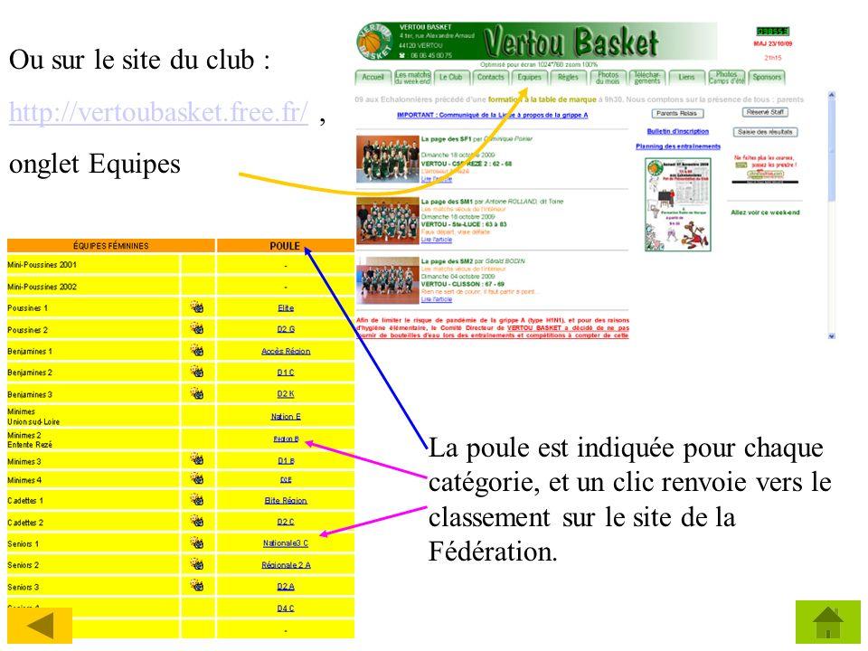 Ou sur le site du club : http://vertoubasket.free.fr/ , onglet Equipes.