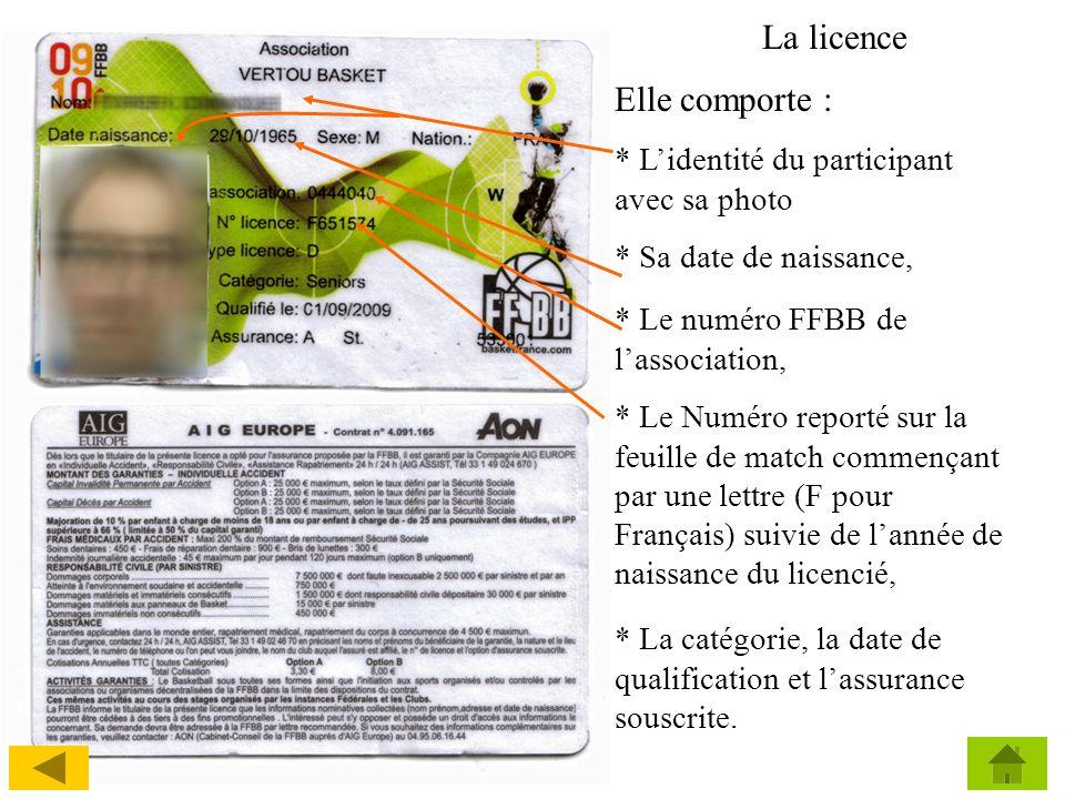 La licence Elle comporte : * L'identité du participant avec sa photo