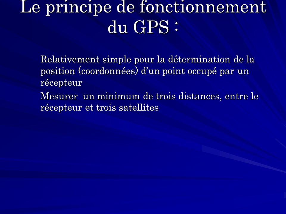 Le principe de fonctionnement du GPS :