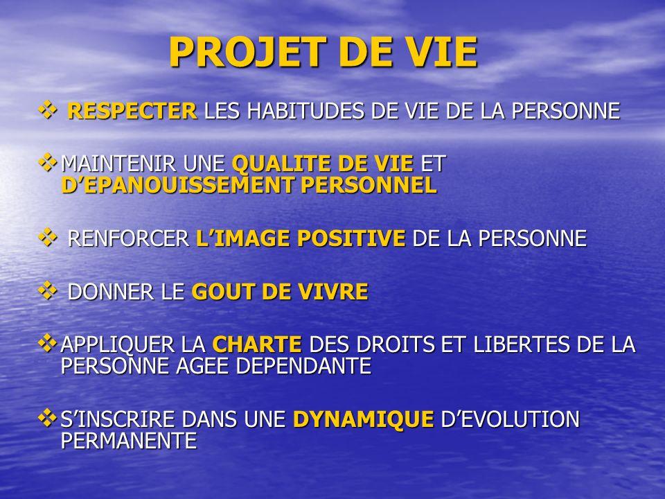 PROJET DE VIE RESPECTER LES HABITUDES DE VIE DE LA PERSONNE