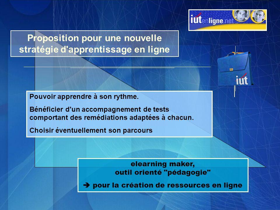Proposition pour une nouvelle stratégie d apprentissage en ligne