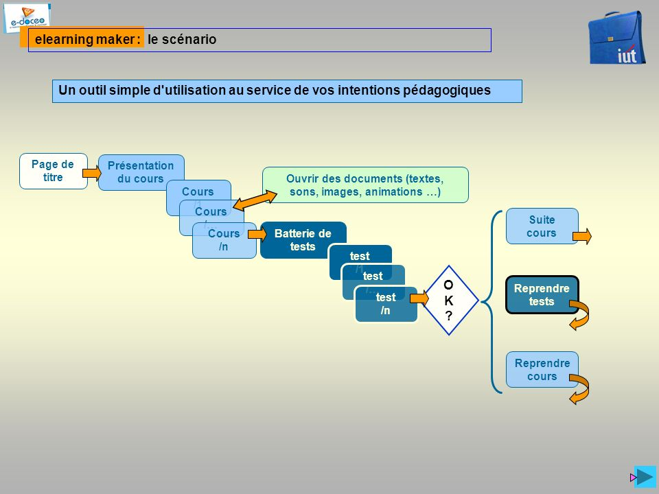 Ouvrir des documents (textes, sons, images, animations …)