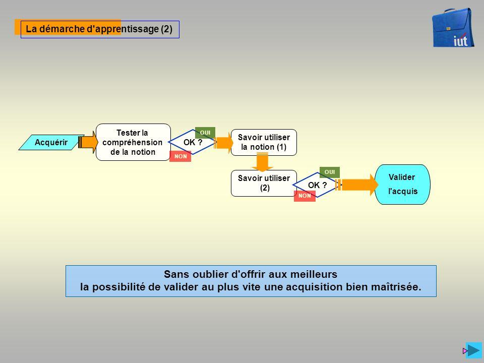 Tester la compréhension de la notion Savoir utiliser la notion (1)