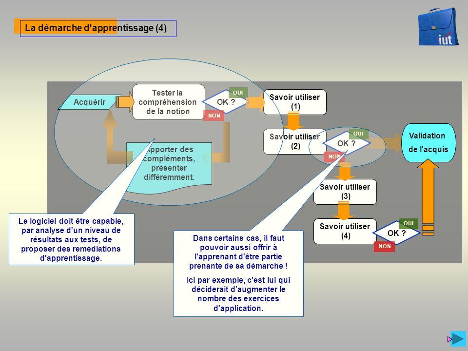 La démarche d apprentissage (4)