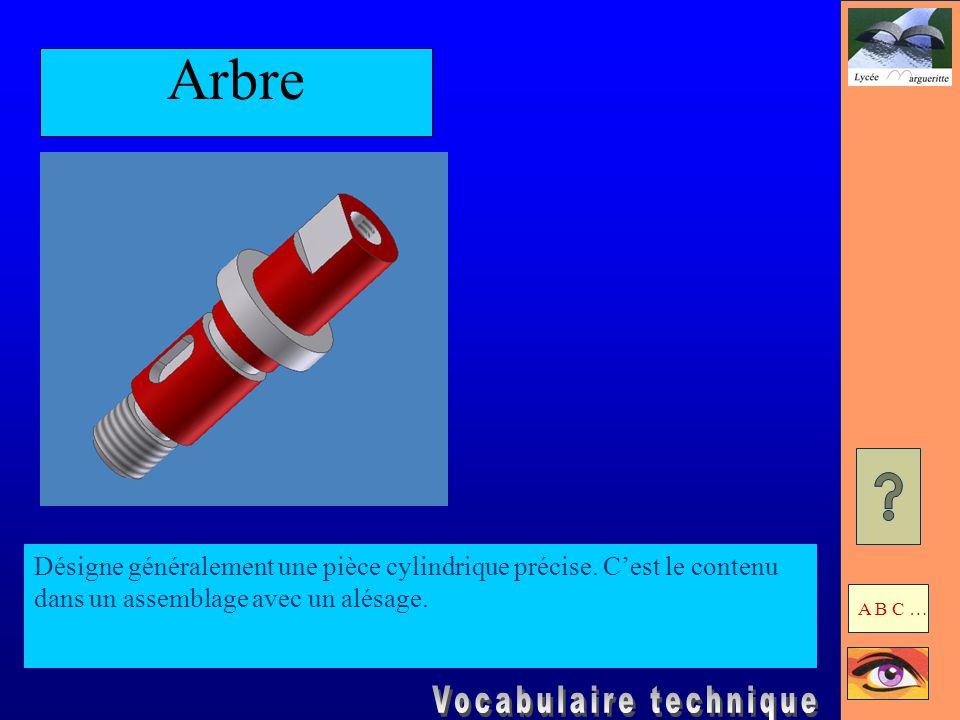 Arbre Désigne généralement une pièce cylindrique précise. C'est le contenu dans un assemblage avec un alésage.