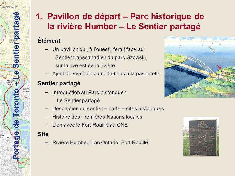 Pavillon de départ – Parc historique de la rivière Humber – Le Sentier partagé