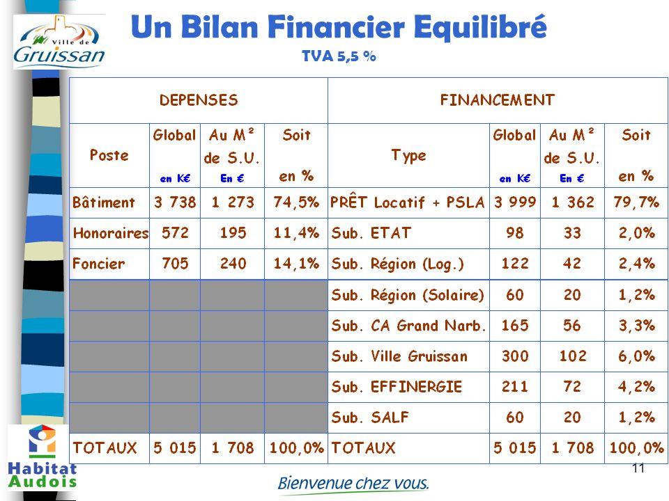 Un Bilan Financier Equilibré TVA 5,5 %
