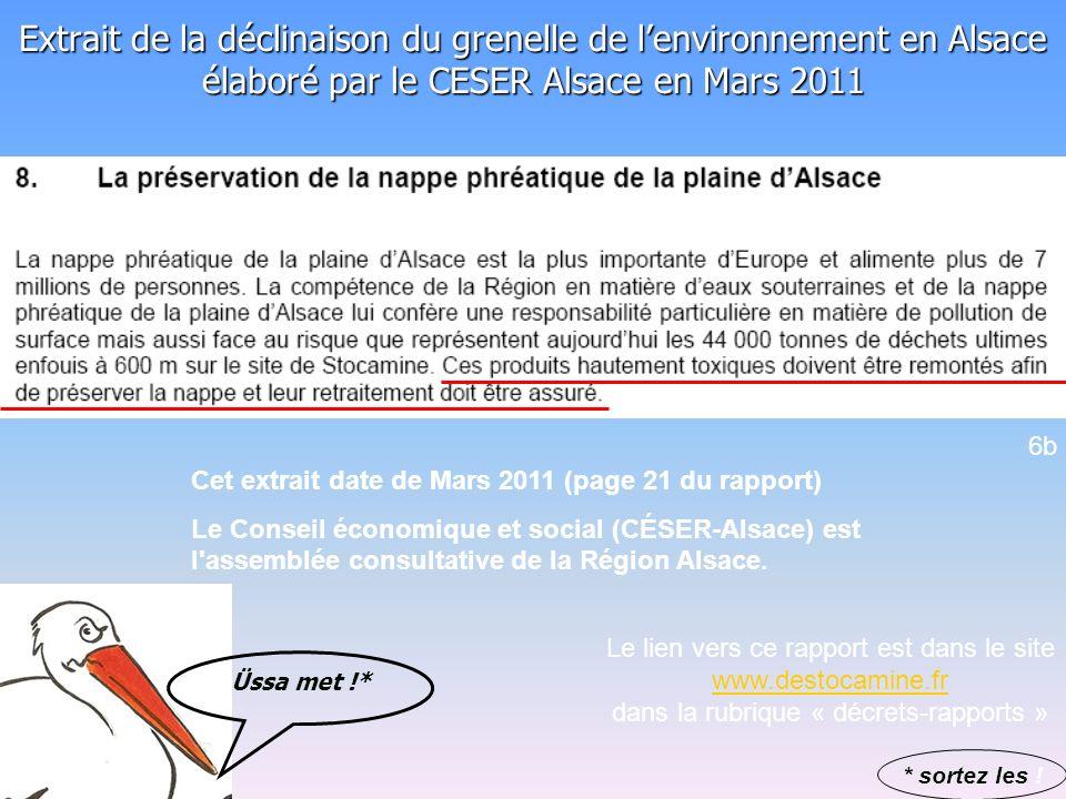 Extrait de la déclinaison du grenelle de l'environnement en Alsace élaboré par le CESER Alsace en Mars 2011