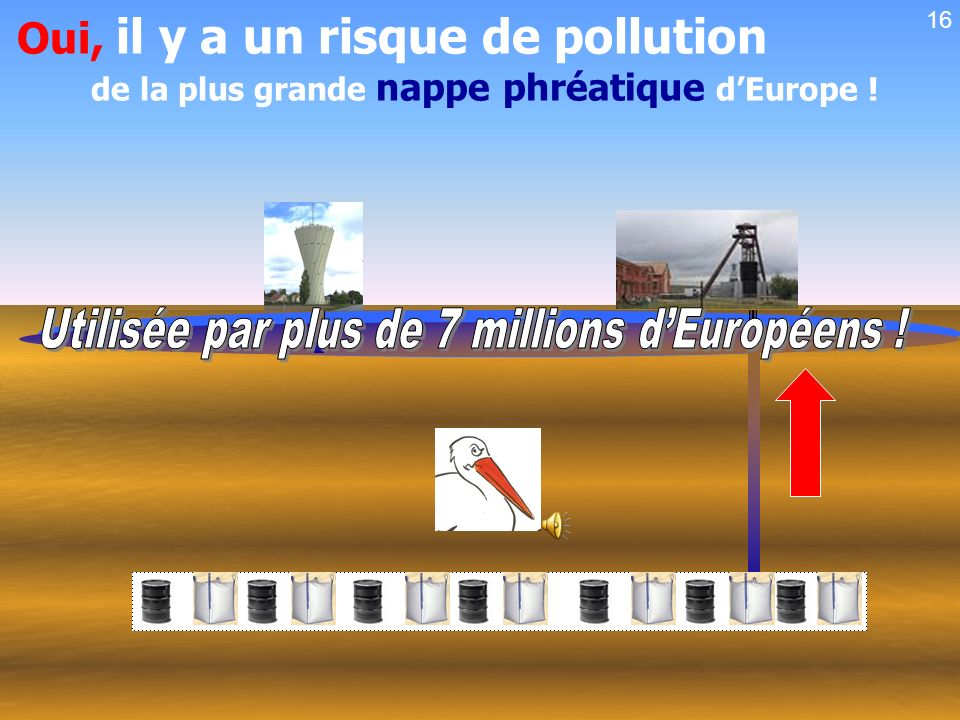 Oui, il y a un risque de pollution