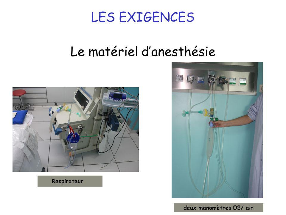 LES EXIGENCES Le matériel d'anesthésie