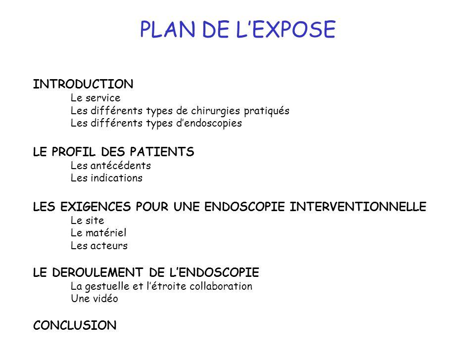 PLAN DE L'EXPOSE INTRODUCTION LE PROFIL DES PATIENTS