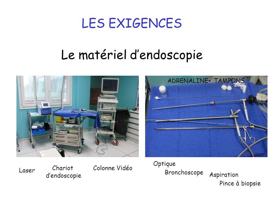 LES EXIGENCES Le matériel d'endoscopie