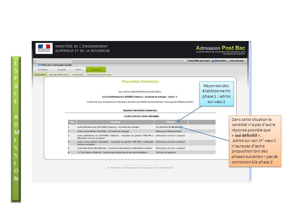 Réponses des établissements phase 1 : admis sur vœu 1