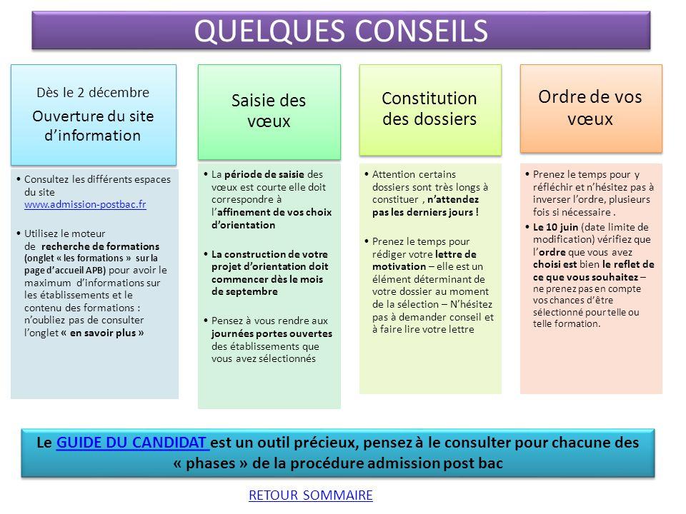 QUELQUES CONSEILS Saisie des vœux Constitution des dossiers