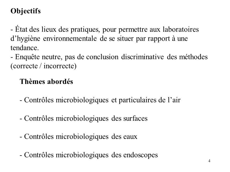 Objectifs - État des lieux des pratiques, pour permettre aux laboratoires d'hygiène environnementale de se situer par rapport à une tendance.