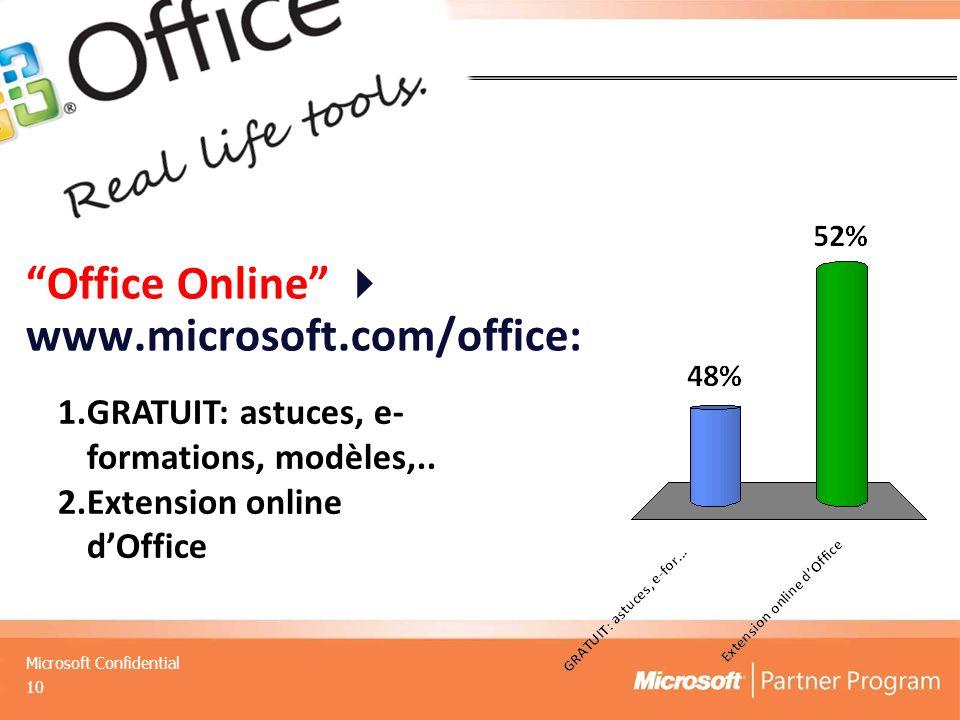 Office Online  www.microsoft.com/office: