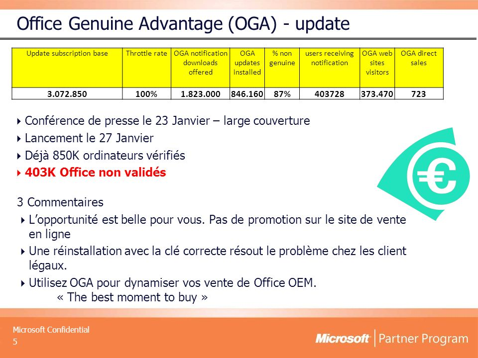 Office Genuine Advantage (OGA) - update