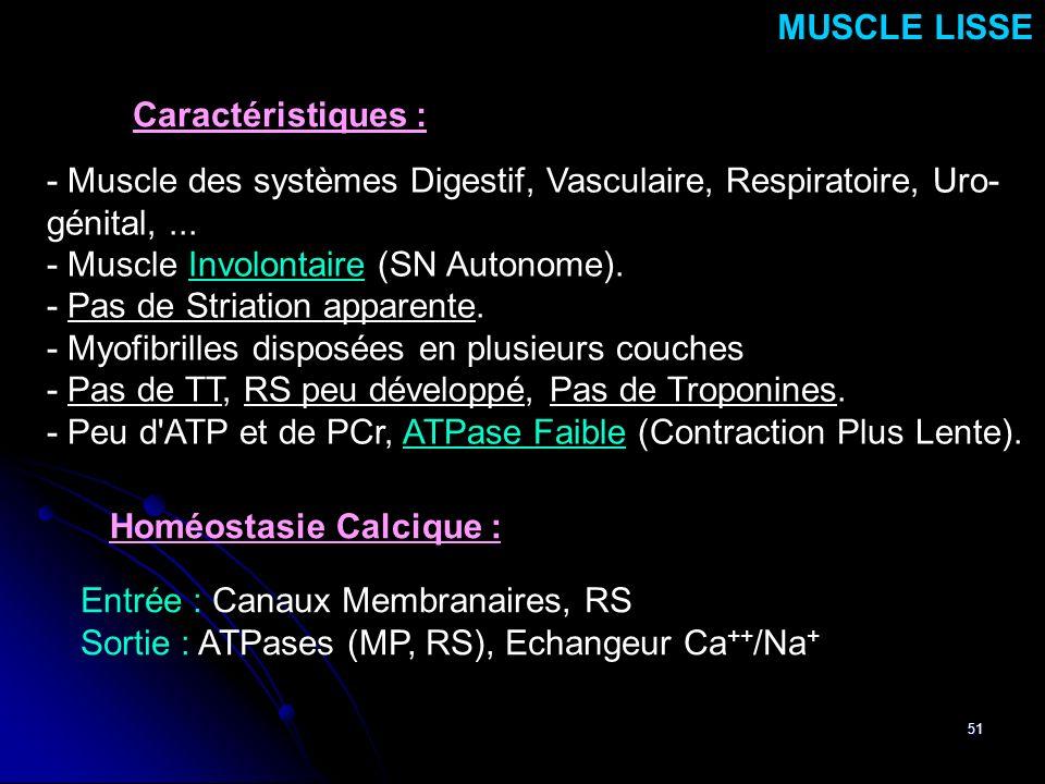 Homéostasie Calcique :