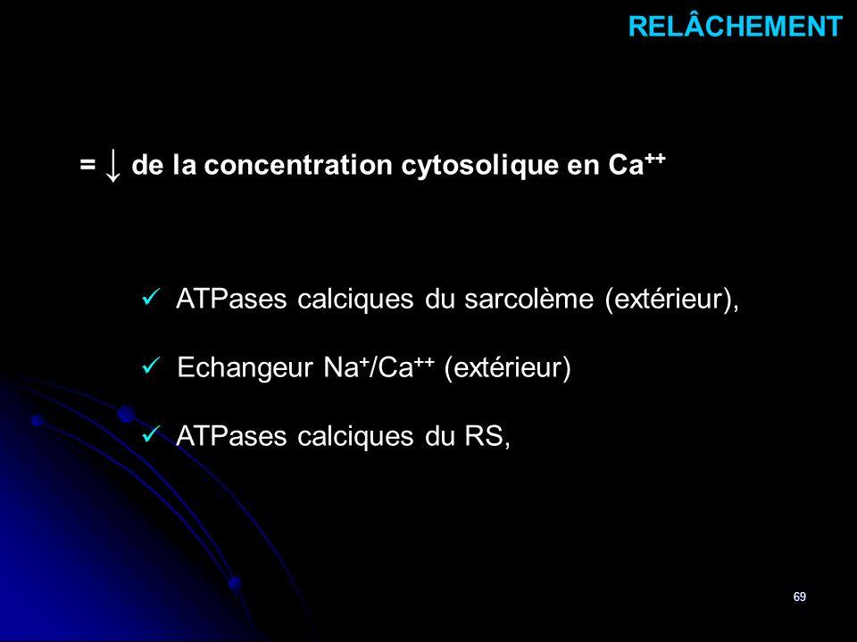 RELÂCHEMENT = ↓ de la concentration cytosolique en Ca++ ATPases calciques du sarcolème (extérieur),