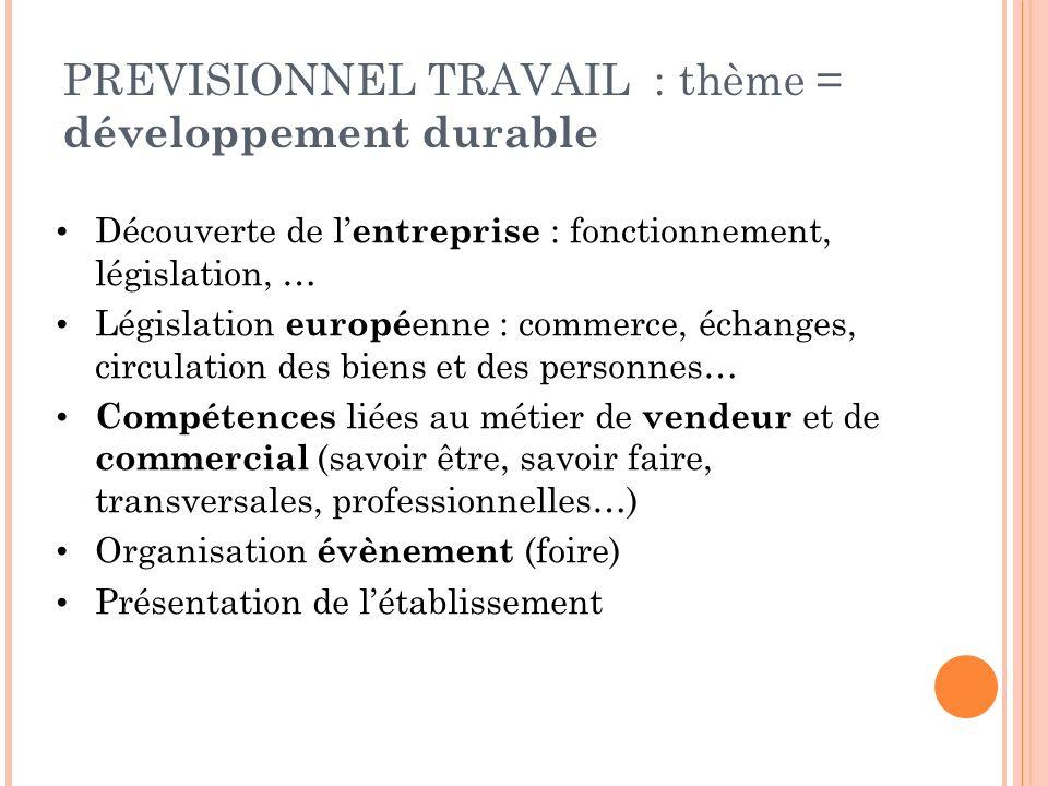 PREVISIONNEL TRAVAIL : thème = développement durable