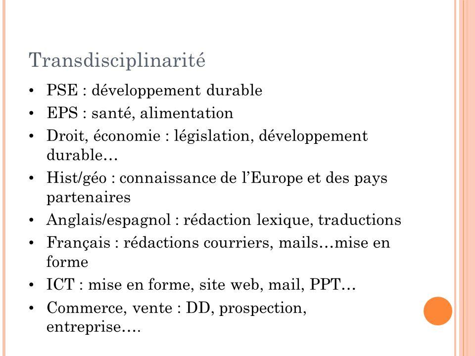Transdisciplinarité PSE : développement durable