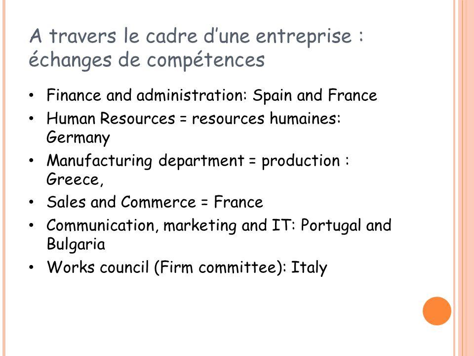 A travers le cadre d'une entreprise : échanges de compétences