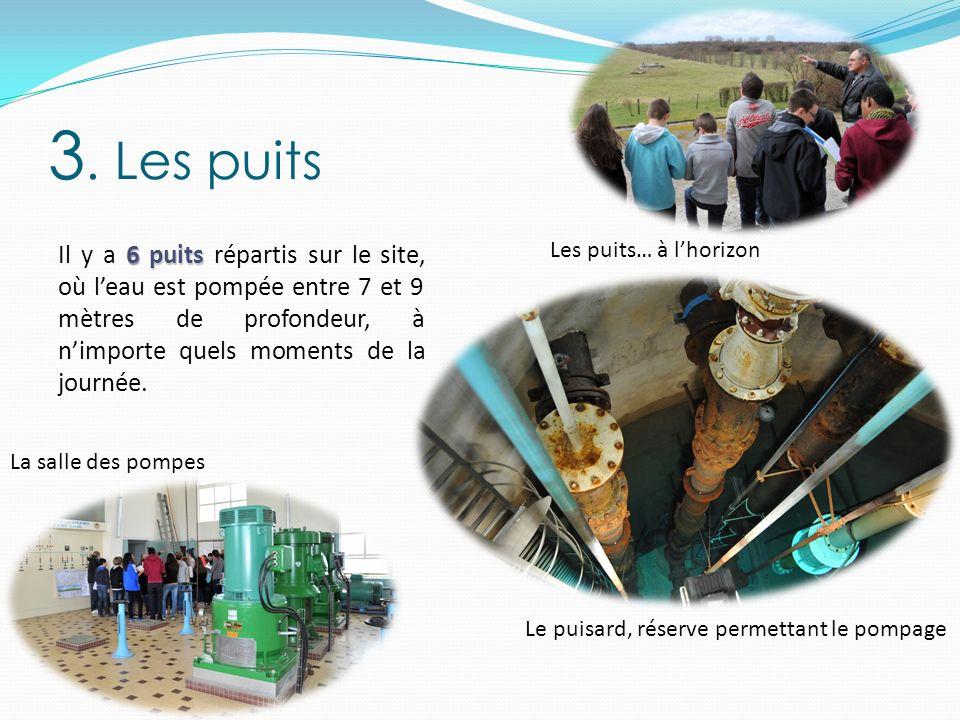3. Les puits Il y a 6 puits répartis sur le site, où l'eau est pompée entre 7 et 9 mètres de profondeur, à n'importe quels moments de la journée.