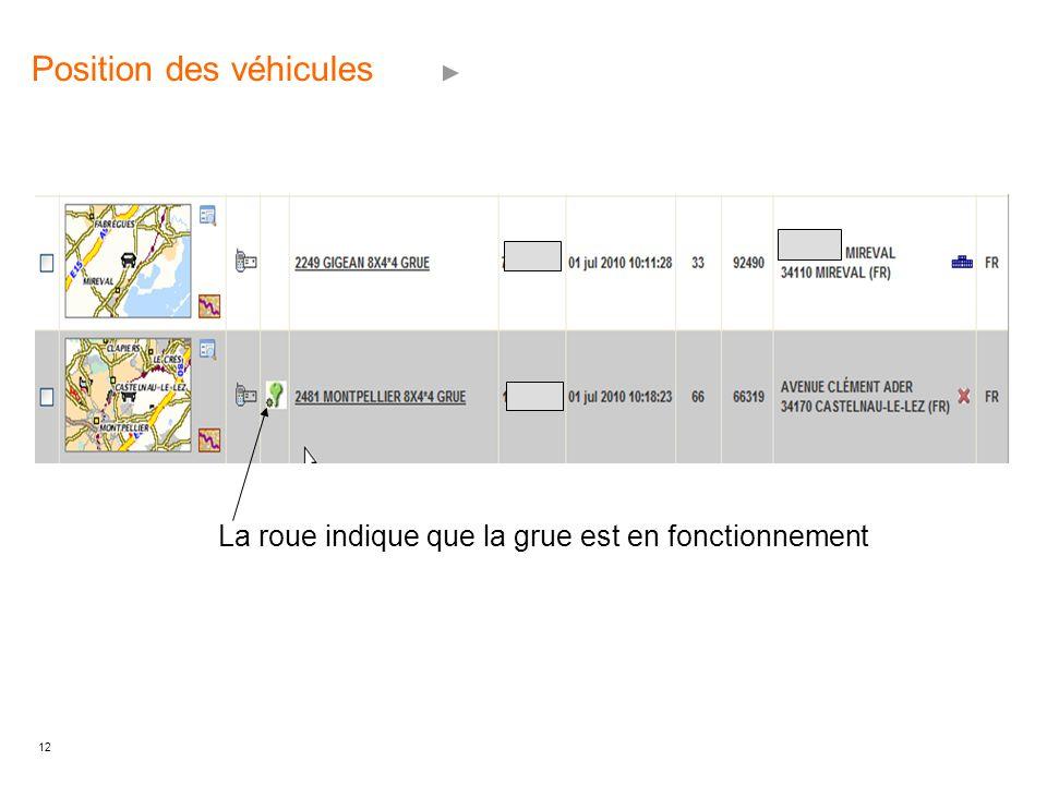 Position des véhicules