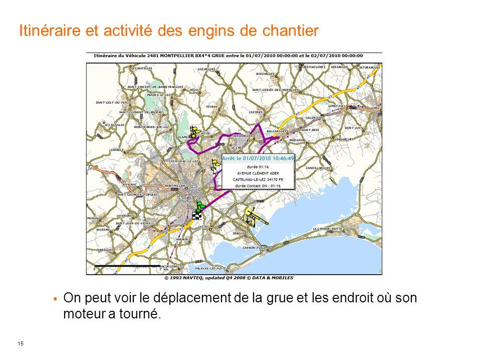 Itinéraire et activité des engins de chantier