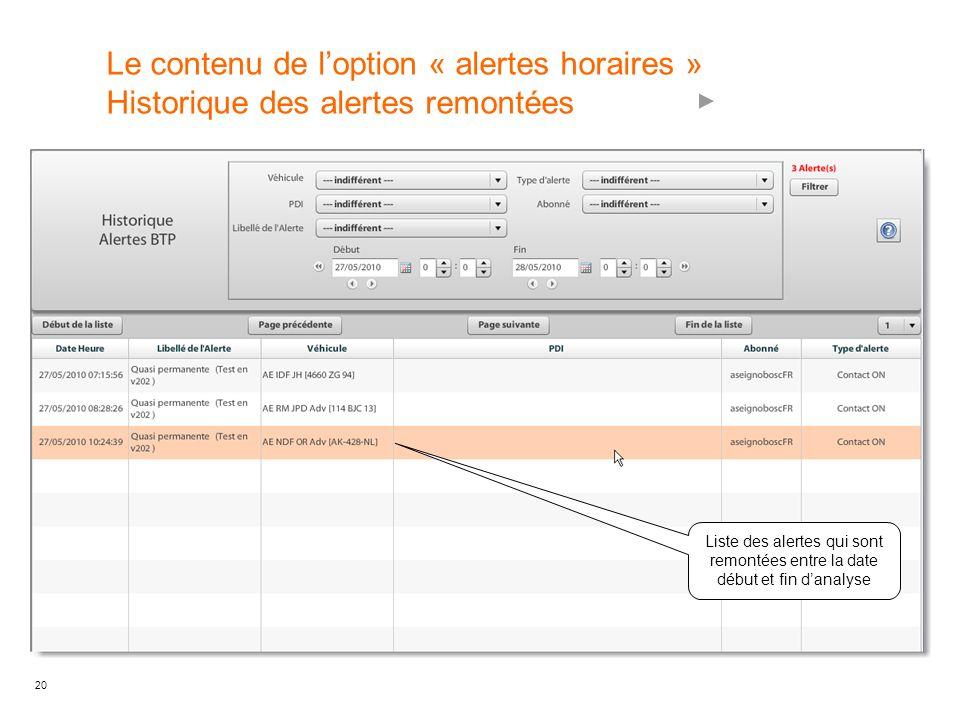 Le contenu de l'option « alertes horaires » Historique des alertes remontées