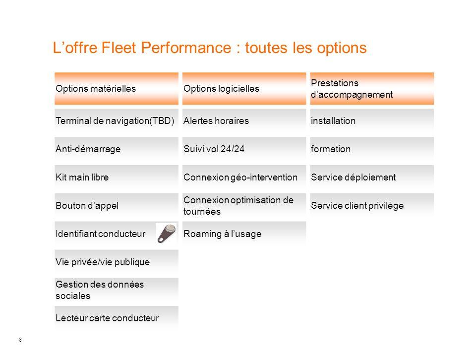 L'offre Fleet Performance : toutes les options