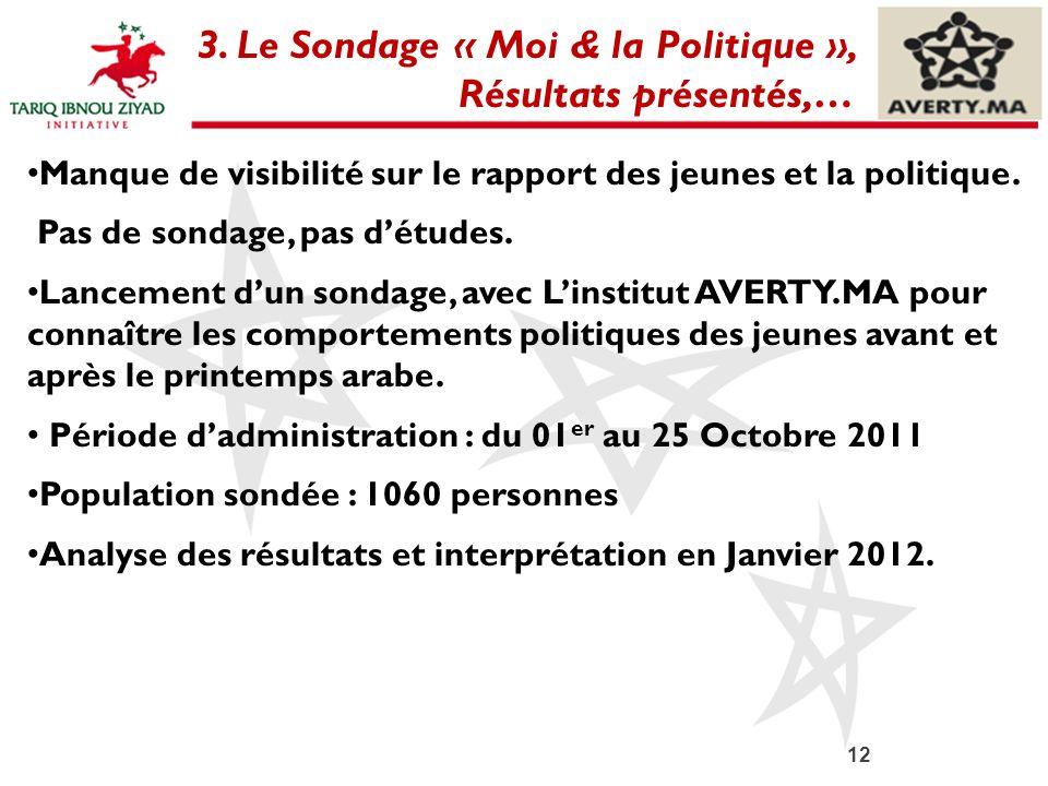 3. Le Sondage « Moi & la Politique », Résultats présentés,…