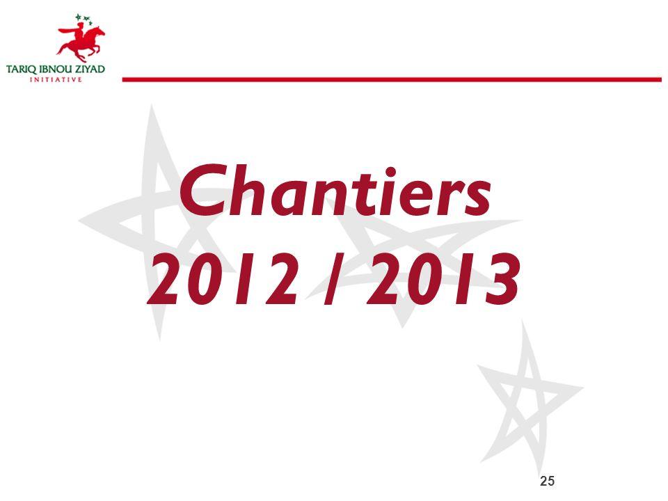 Chantiers 2012 / 2013