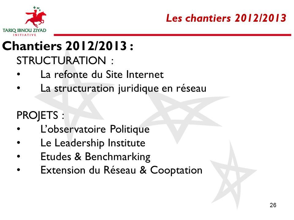 Chantiers 2012/2013 : Les chantiers 2012/2013 STRUCTURATION :