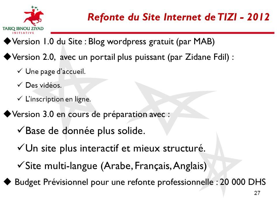 Refonte du Site Internet de TIZI - 2012