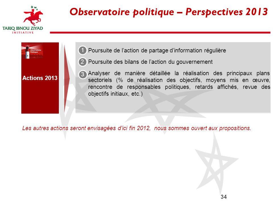 Observatoire politique – Perspectives 2013