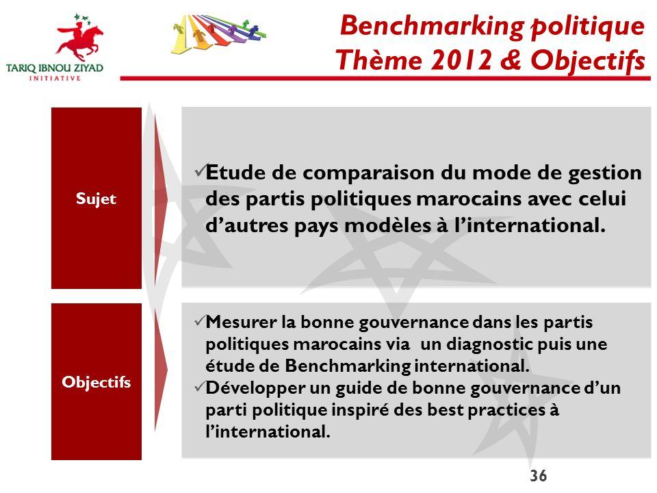 Benchmarking politique Thème 2012 & Objectifs