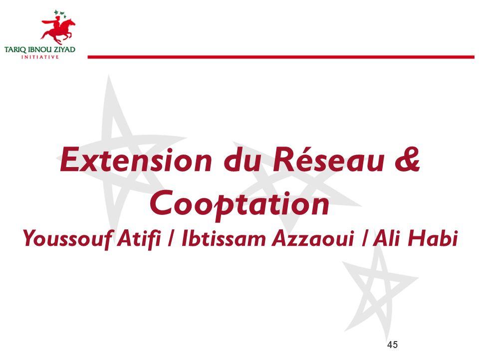 Extension du Réseau & Cooptation
