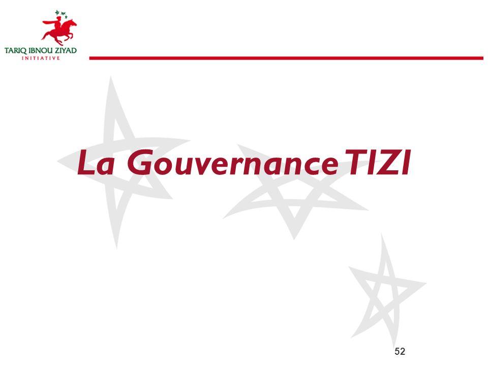 La Gouvernance TIZI