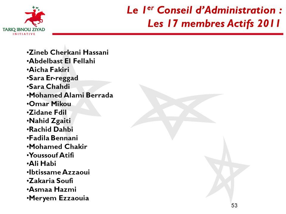 Le 1er Conseil d'Administration : Les 17 membres Actifs 2011