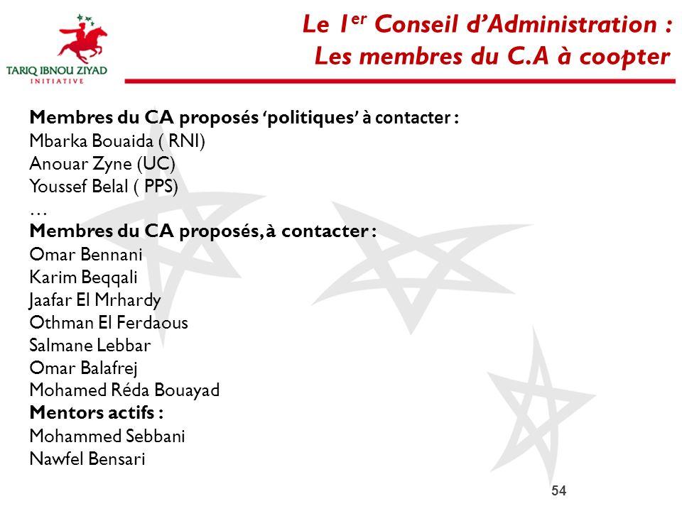 Le 1er Conseil d'Administration : Les membres du C.A à coopter