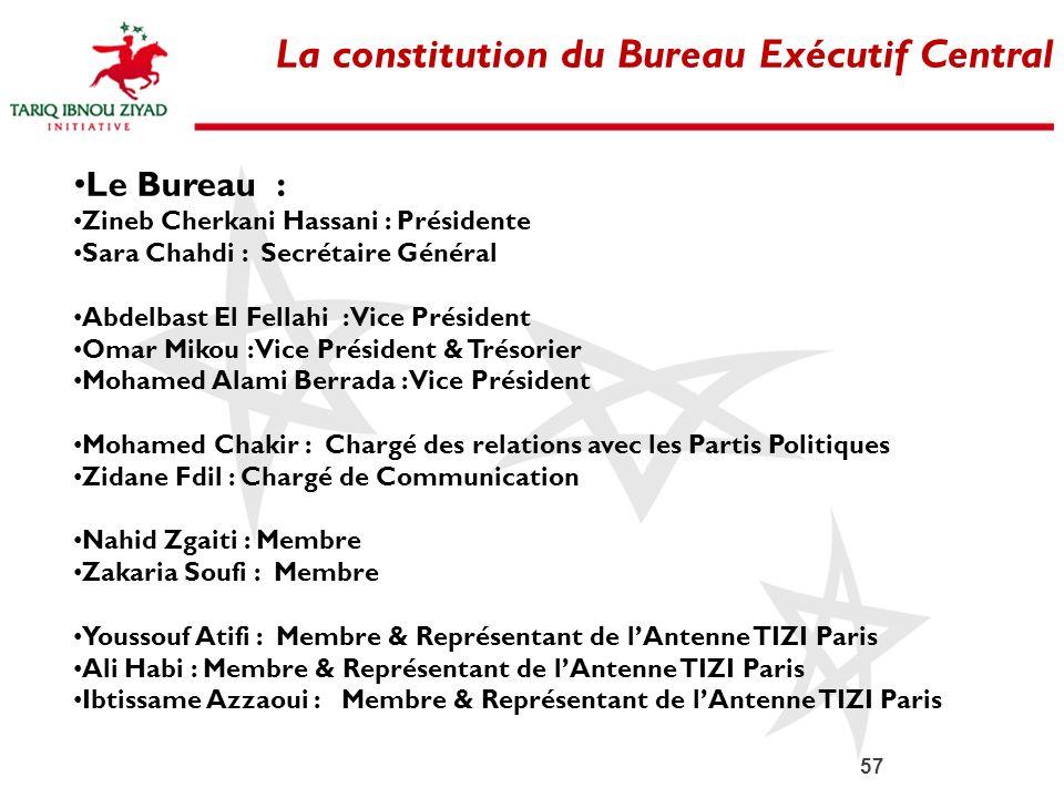 La constitution du Bureau Exécutif Central