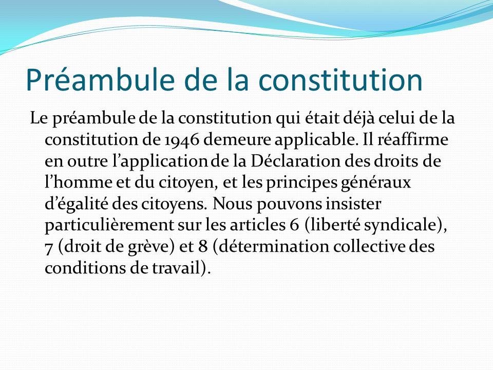Préambule de la constitution