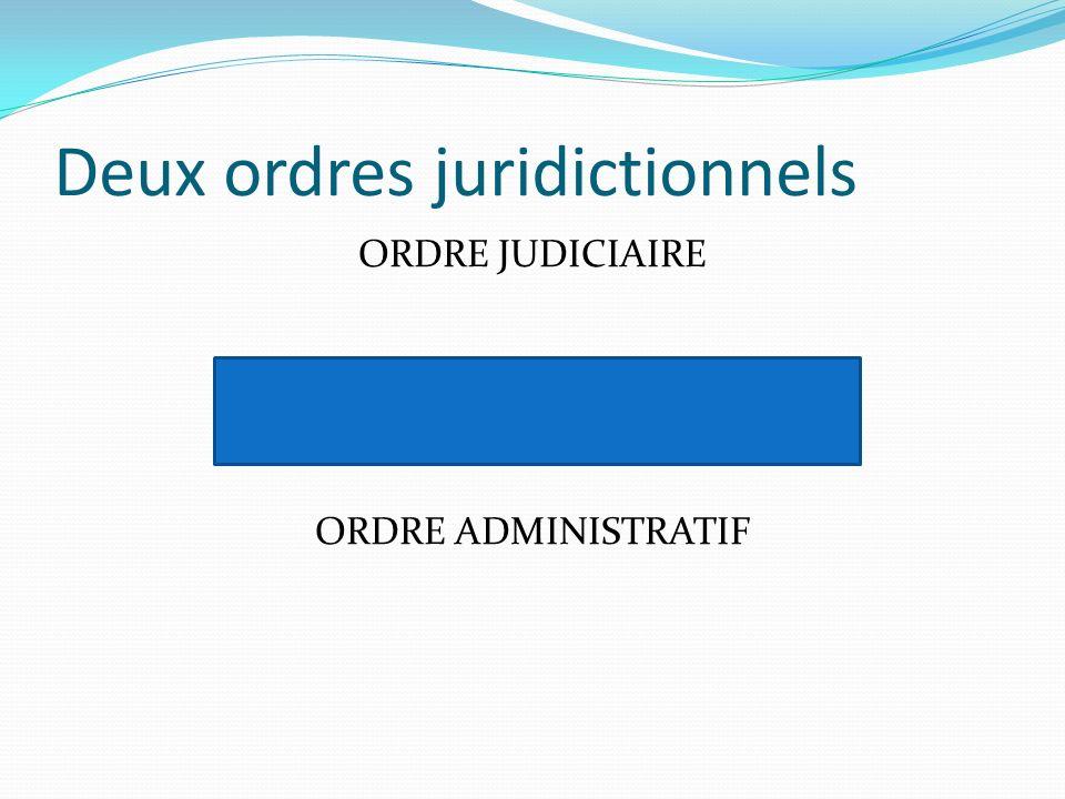 Deux ordres juridictionnels