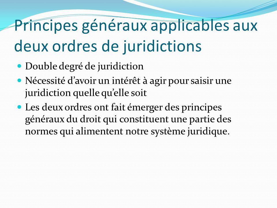 Principes généraux applicables aux deux ordres de juridictions