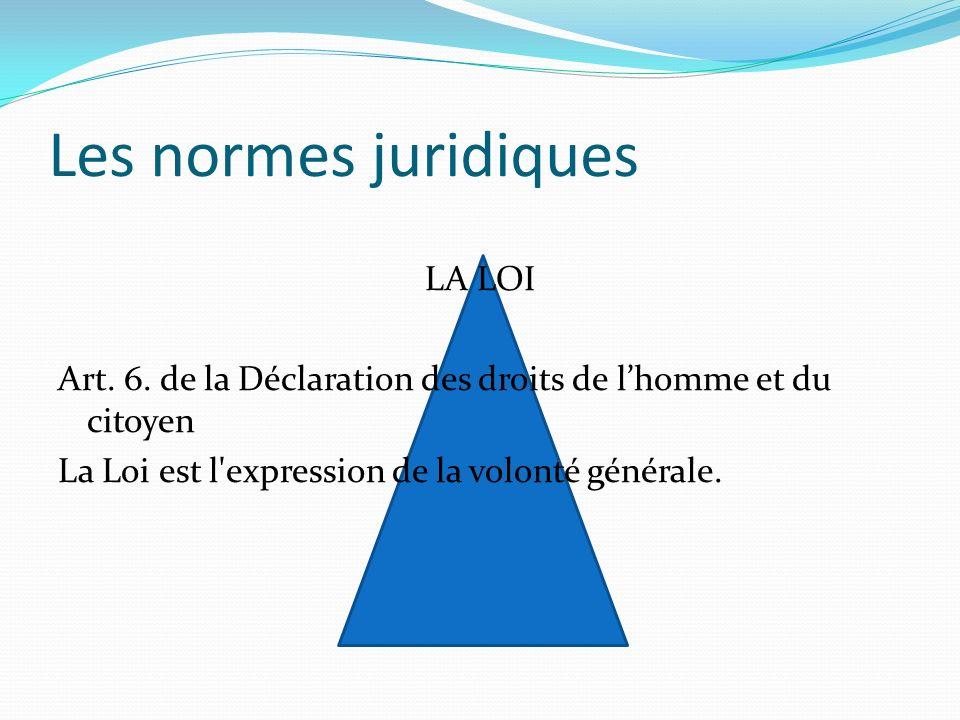 Les normes juridiques LA LOI Art. 6. de la Déclaration des droits de l'homme et du citoyen La Loi est l expression de la volonté générale.