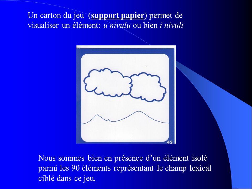 Un carton du jeu (support papier) permet de visualiser un élément: u nivulu ou bien i nivuli