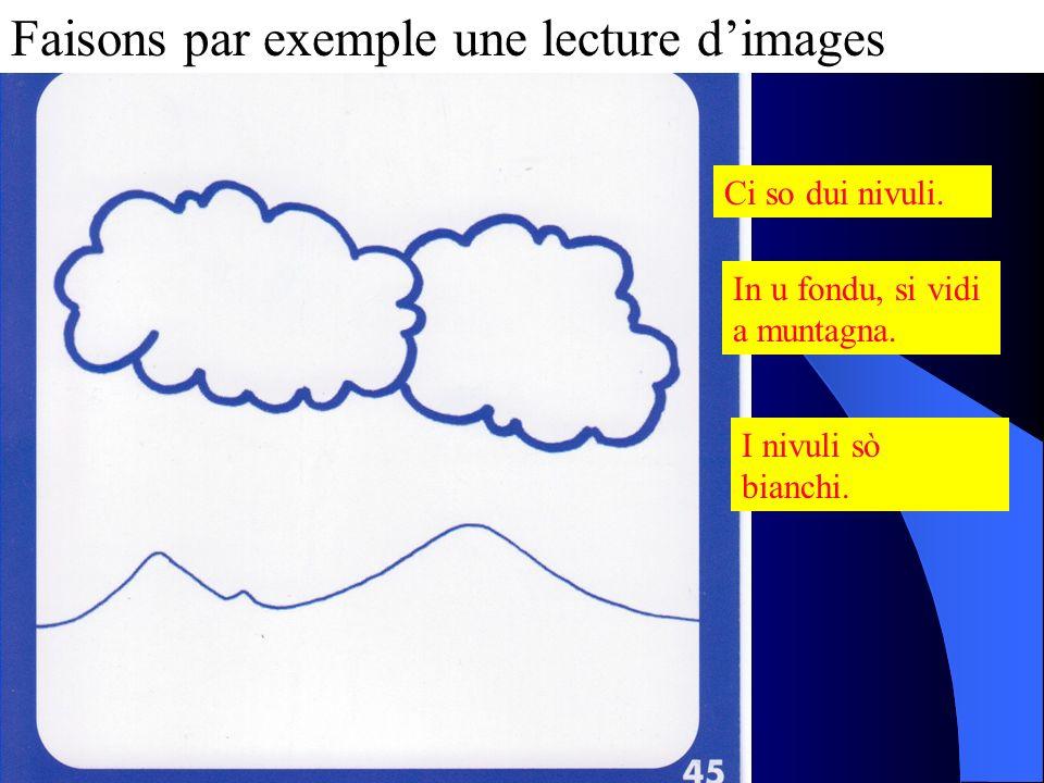Faisons par exemple une lecture d'images